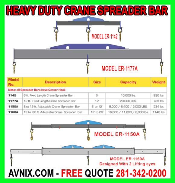 Industrial Crane Spreader Bar Amp Crane Spreader Beams For Sale