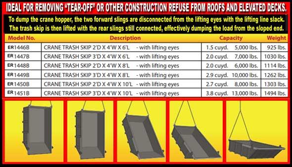 Self Dumping Crane Hopper Attachment Avnix Construction